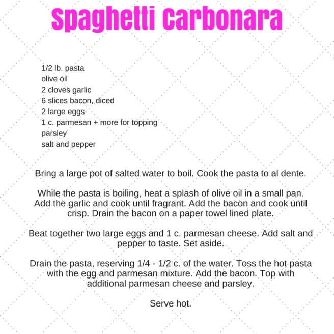 Spaghetti Carbonara.png